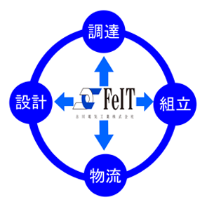 company_image05